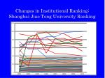 changes in institutional ranking shanghai jiao t ong university ranking