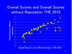 overall scores and overall scores without reputation the 2010
