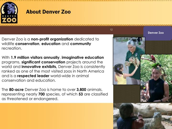 About Denver Zoo