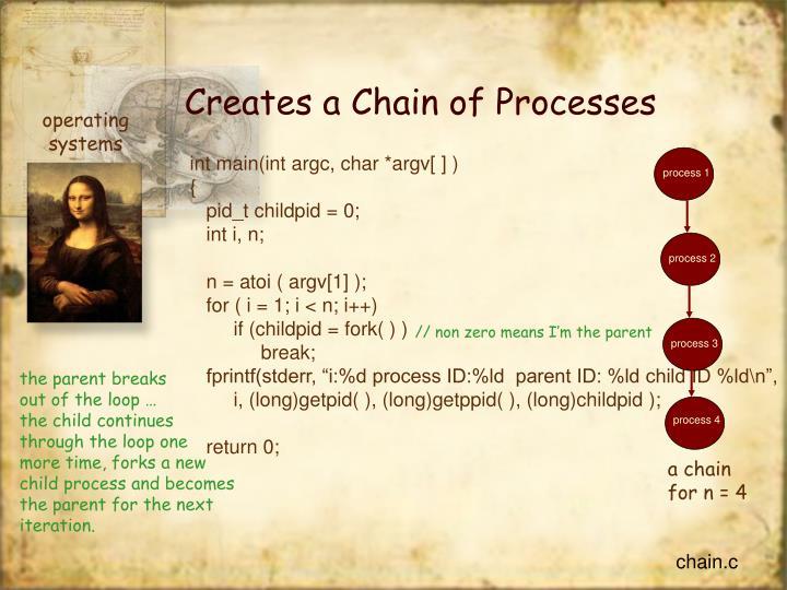 Creates a Chain of Processes