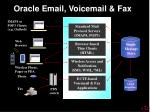 oracle email voicemail fax