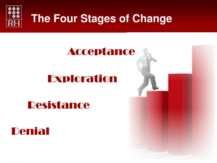 four stages of change The change curve model describes the four stages most people go through as they adjust to change you can see this in figure 1, below when a change is first introduced, people's initial reaction may be shock or denial, as they react to the challenge to the status quo.
