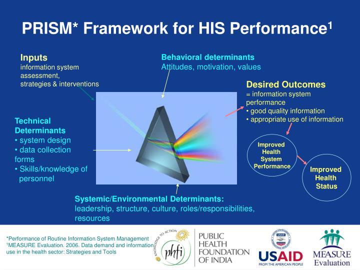 PRISM* Framework for HIS Performance