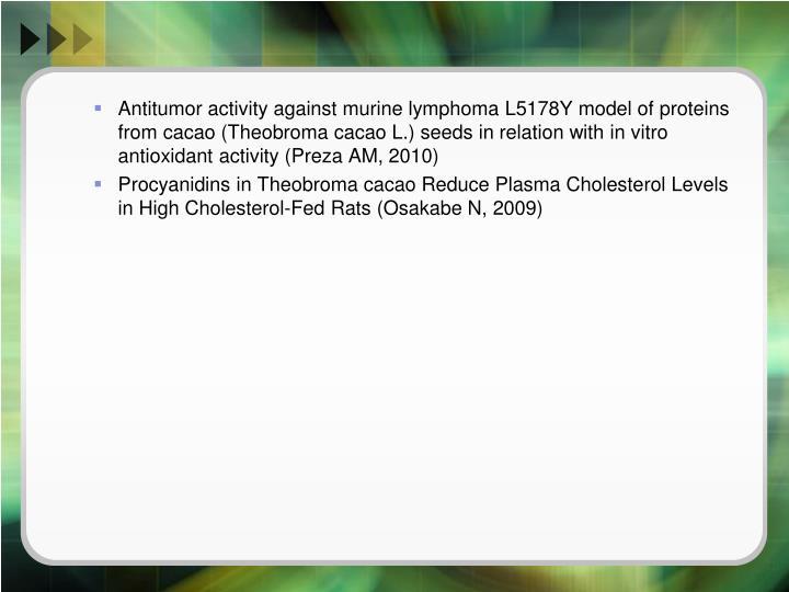 Antitumor activity against