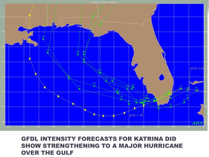 GFDL INTENSITY FORECASTS FOR KATRINA DID SHOW STRENGTHENING TO A MAJOR HURRICANE OVER THE GULF