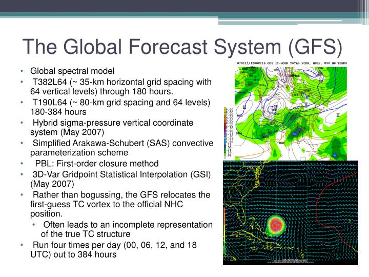 The Global Forecast System (GFS)