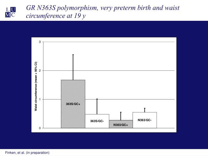 GR N363S polymorphism, very preterm birth and waist circumference at 19 y