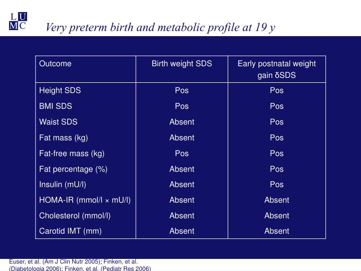 Very preterm birth and metabolic profile at 19 y