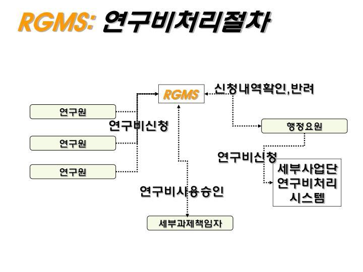 RGMS: