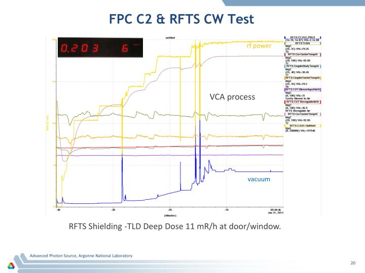 FPC C2 & RFTS CW Test