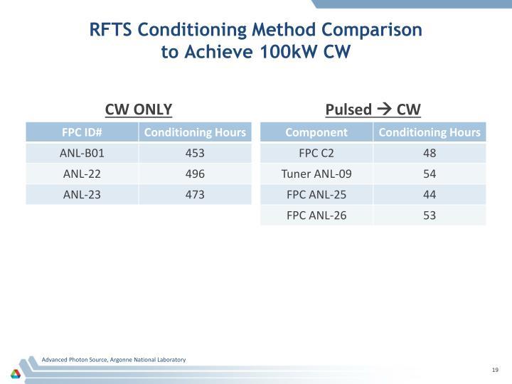 RFTS Conditioning Method Comparison
