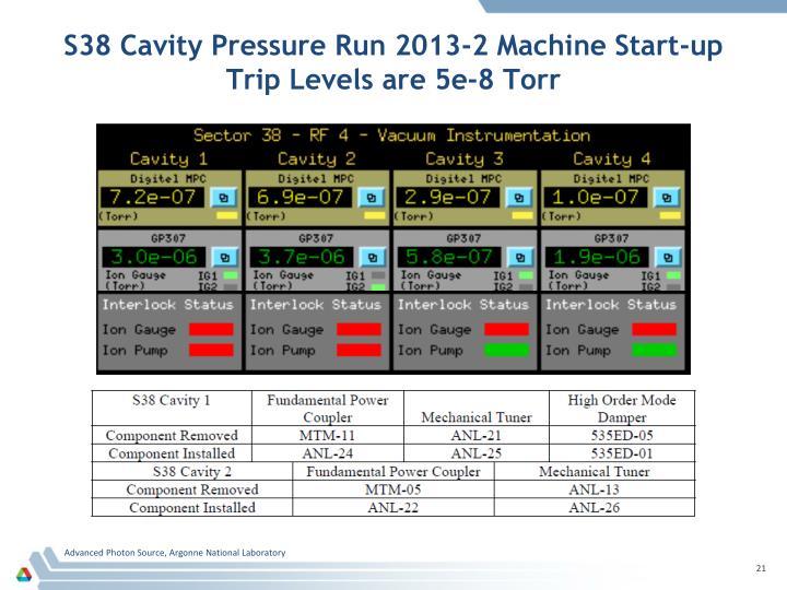 S38 Cavity Pressure Run 2013-2 Machine Start-up