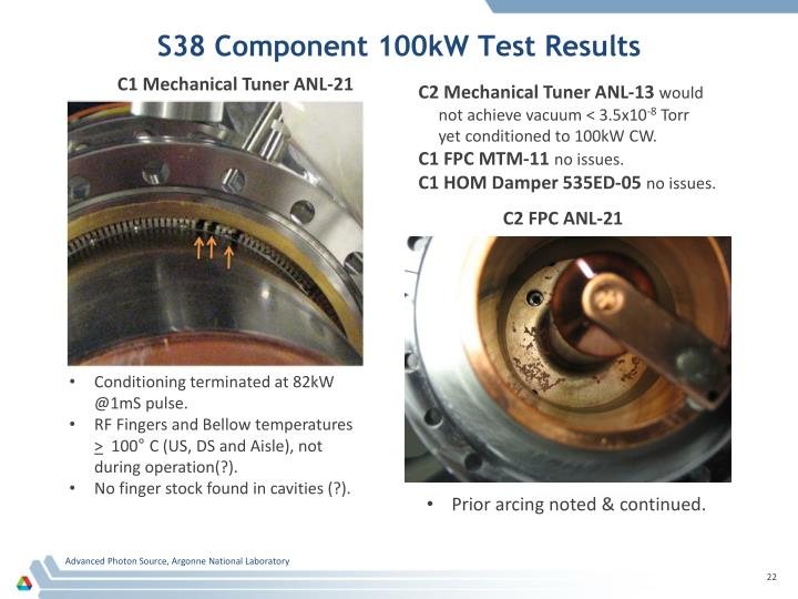 S38 Component 100kW Test Results