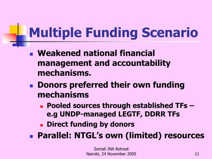 Multiple Funding Scenario