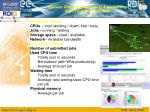 russian grid sites monitoring accounting http rocmon jinr ru 8080