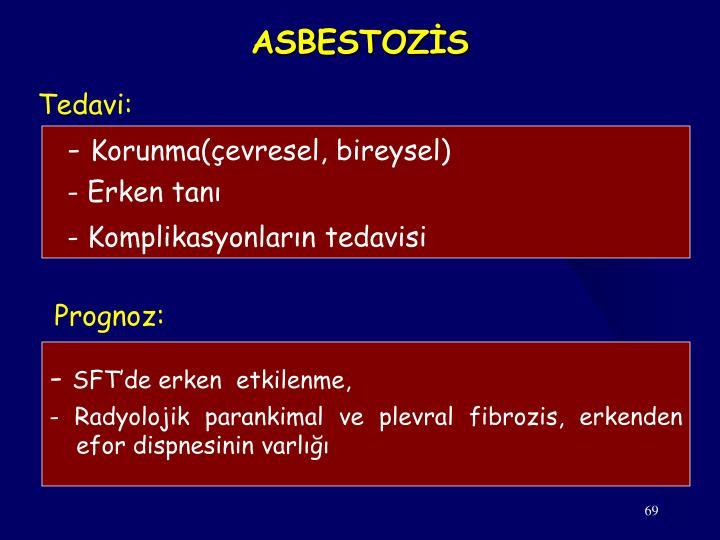 ASBESTOZİS