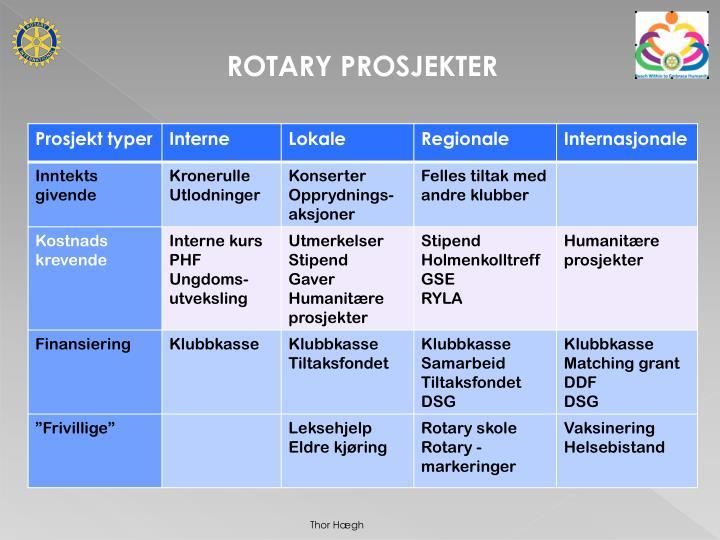 ROTARY PROSJEKTER