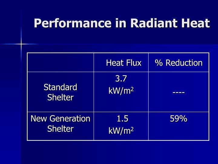 Performance in Radiant Heat