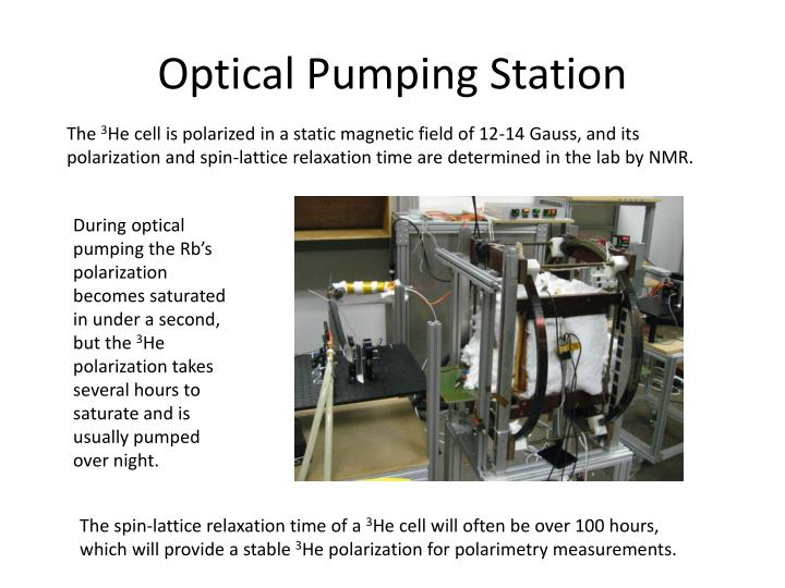 Optical Pumping Station