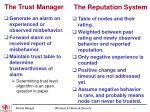 the trust manager