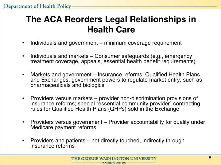 The ACA Reorders Legal Relationships in Health Care