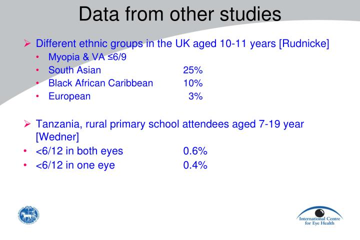 Data from other studies