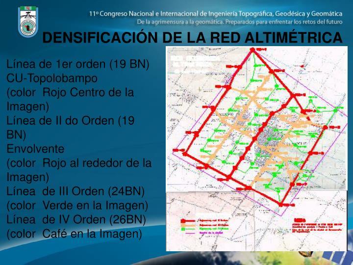 DENSIFICACIÓN DE LA RED ALTIMÉTRICA