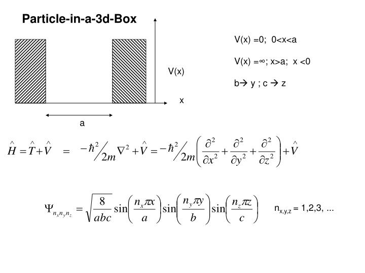 Particle-in-a-3d-Box