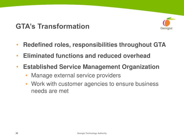 GTA's Transformation