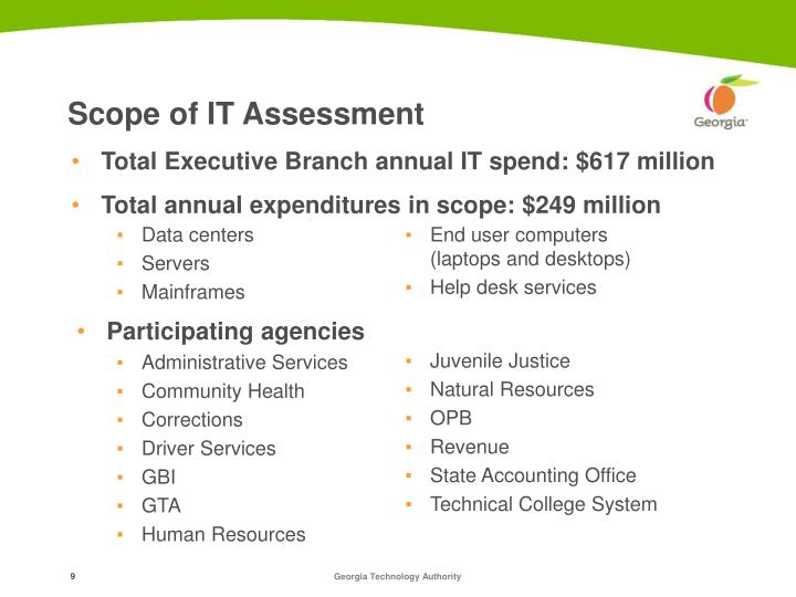 Scope of IT Assessment