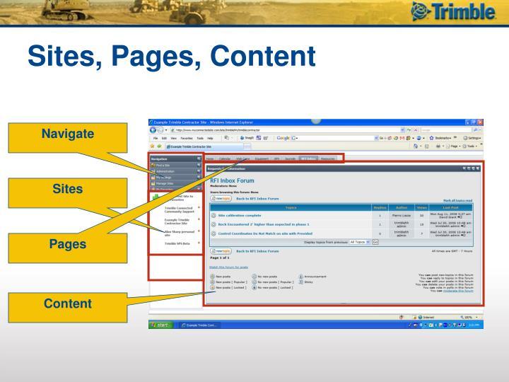 Sites, Pages, Content