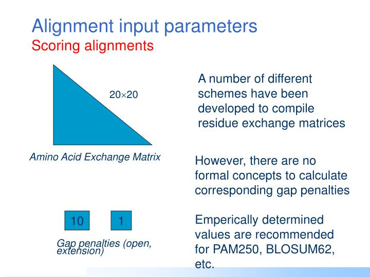 Alignment input parameters scoring alignments