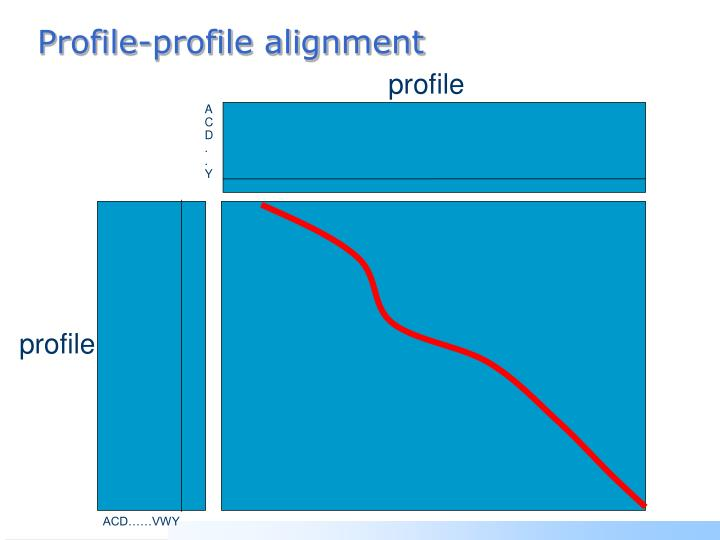 Profile-profile alignment