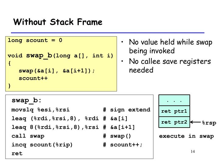 Without Stack Frame