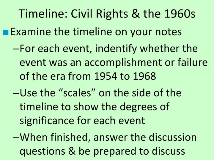 Timeline: Civil Rights & the 1960s