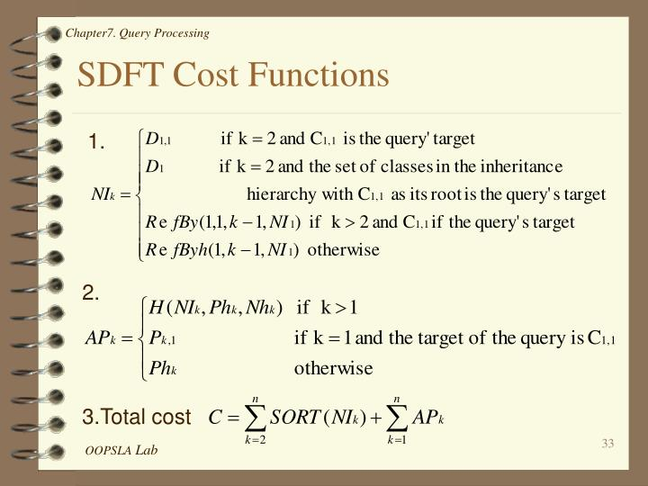 SDFT Cost Functions