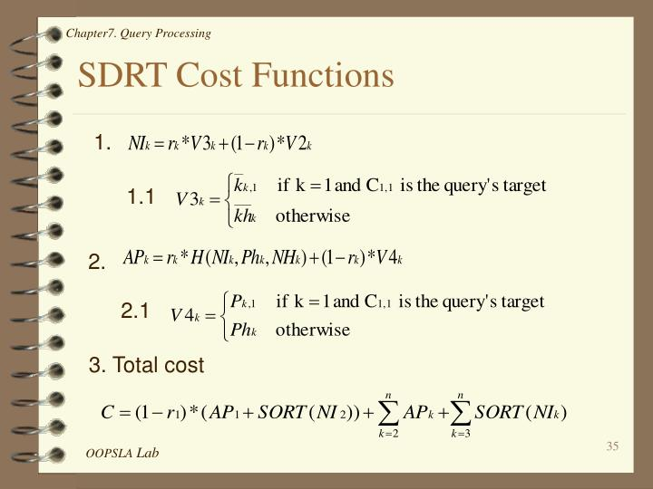 SDRT Cost Functions