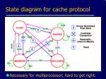 state diagram for cache protocol