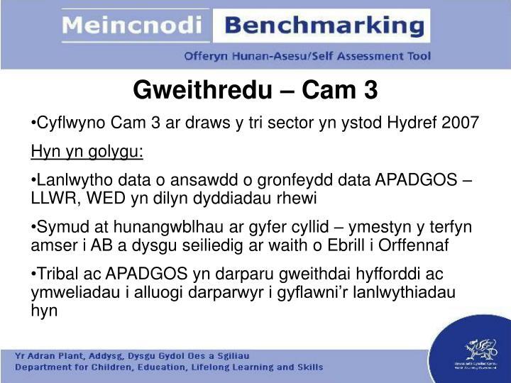 Gweithredu – Cam 3