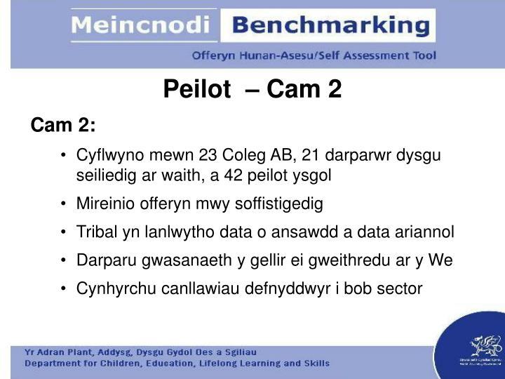 Peilot  – Cam 2