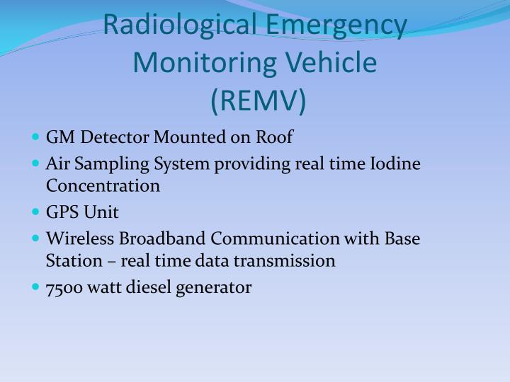 Radiological Emergency