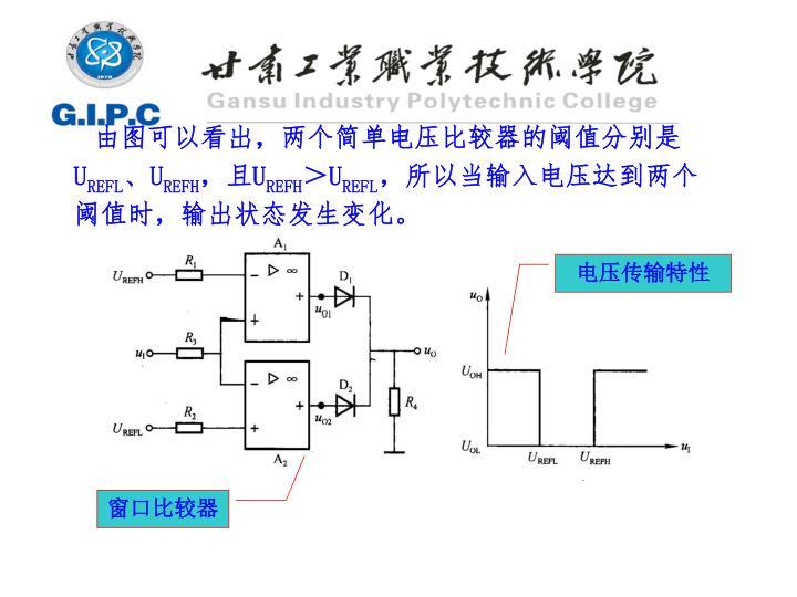 由图可以看出,两个简单电压比较器的阈值分别是