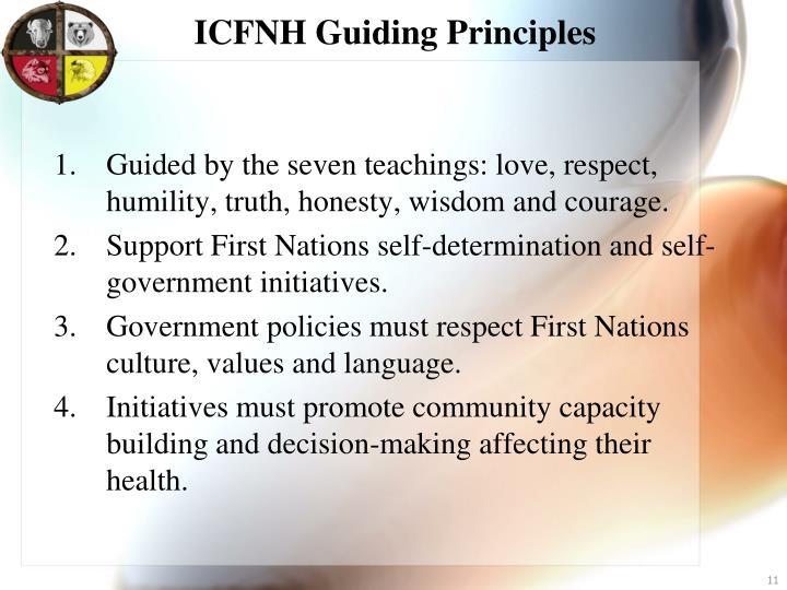 ICFNH Guiding Principles