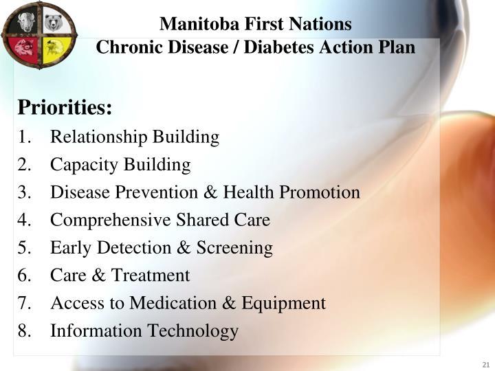 Manitoba First Nations