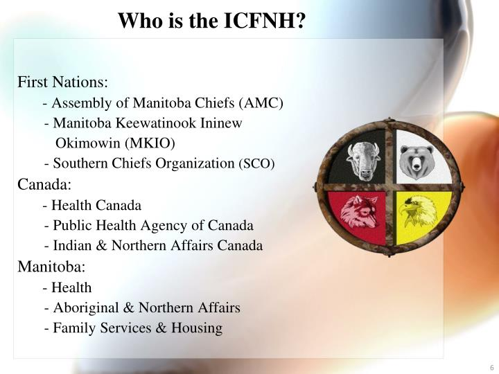 Who is the ICFNH?