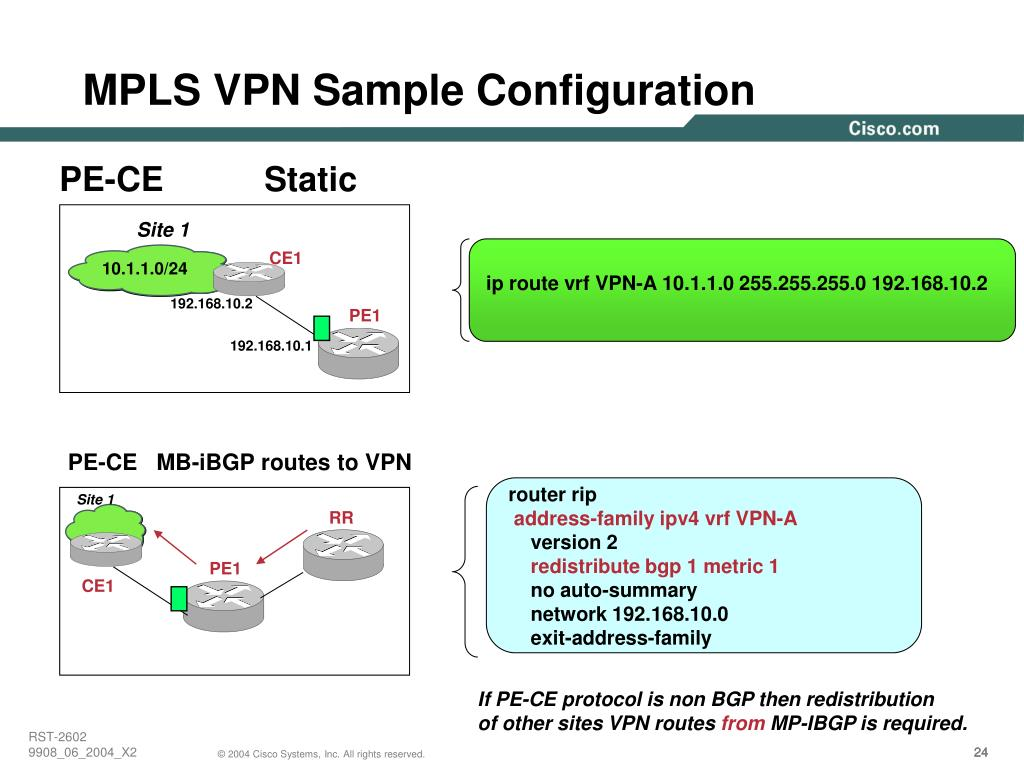 PPT - DEPLOYING MPLS-VPN PowerPoint Presentation - ID:5138051