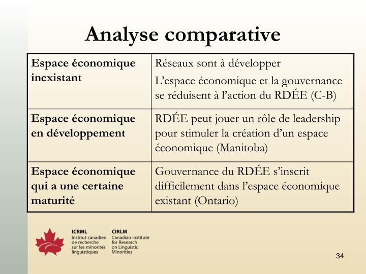 Analyse comparative