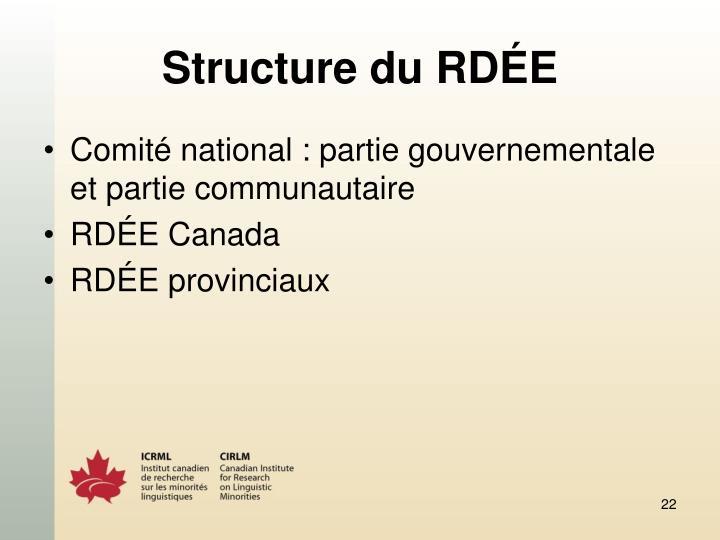 Structure du RDÉE