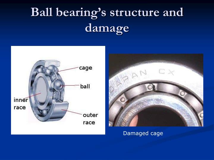 Ball bearing's structure and damage