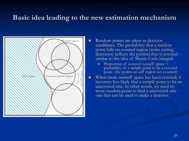 Basic idea leading to the new estimation mechanism
